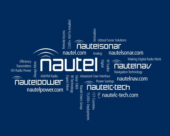 Nautel Word Cloud